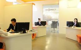 VnDirect muốn bán 6 triệu cổ phiếu quỹ sau giai đoạn tăng mạnh