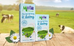 Mộc Châu Milk (MCM): Biên lãi quý 4 tiếp tục tăng, cả năm vượt 79% chỉ tiêu lợi nhuận với 281 tỷ đồng