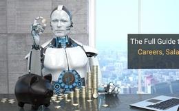 Các quỹ phòng hộ hiệu quả nhất thế giới năm 2020: con người thắng thế so với thuật toán