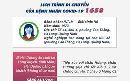 Lịch trình di chuyển của BN1658, BN1659 mắc COVID-19 tại Quảng Ninh