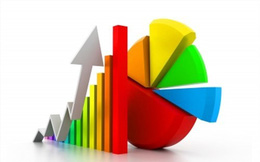 VnIndex lại tăng mạnh mẽ 12 điểm, VRE, MBB bứt phá