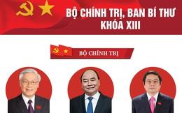 Chi tiết danh sách các Ủy viên Bộ Chính trị, Ban Bí thư khóa XIII