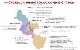 TP HCM: 33 điểm bị phong tỏa liên quan ca mắc Covid-19