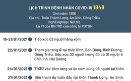 Lịch trình di chuyển phức tạp của 3 bệnh nhân COVID-19 mới tại Quảng Ninh