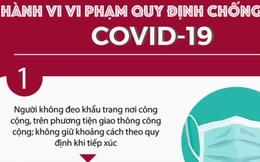 [INFOGRAPHIC] Hà Nội công bố mức xử phạt với 15 hành vi vi phạm quy định chống dịch COVID-19