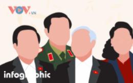 Lịch trình bầu Chủ tịch nước, Thủ tướng, Chủ tịch Quốc hội và các nhân sự quan trọng khác