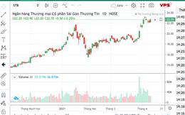Khối ngoại liên tục săn mua cổ phiếu STB
