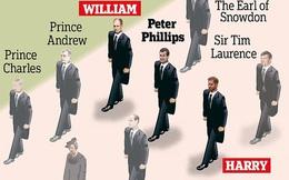 """Quyết định tinh tế của Nữ hoàng Anh trước khi tang lễ Hoàng tế Philip được cử hành: Không chỉ giữ thể diện cho Harry mà còn tránh tạo ra """"drama"""""""