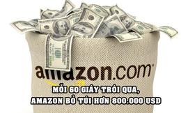 Choáng với khả năng 'đẻ ra tiền' của Big Tech: Amazon kiếm hơn 800.000 USD/phút trong khi Apple đút túi gần 700.00 USD