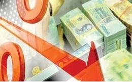 Lãi suất liên ngân hàng tăng liệu lãi suất cho vay có tăng?