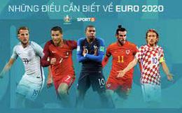Toàn bộ thông tin cần biết về Euro 2020 - giải đấu đặc biệt nhất lịch sử bóng đá