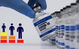 Tính đến 17h ngày 15/6: Số dư Quỹ vaccine phòng, chống COVID-19 là 5.126 tỷ đồng