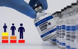 Dự kiến 70% dân số Việt Nam sẽ được tiêm vaccine COVID-19 trong năm 2021