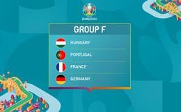 Đã hiểu tại sao gọi là bảng tử thần khét tiếng Euro 2020, vì nguyên team Pháp, Đức, Hung, Bồ dắt nhau đi về hết!