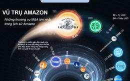 [Infographic] Những thương vụ thâu tóm lớn nhất lịch sử Amazon
