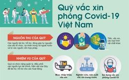 20H10' TRỰC TIẾP: Lễ ra mắt Quỹ vaccine phòng, chống COVID-19