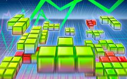 Cổ phiếu MVC nhiều biến động, lãnh đạo VLXD Bình Dương chỉ bán được hơn 10 triệu cổ phiếu
