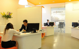 VNDirect: Lợi nhuận sau thuế quý II giảm 55% còn hơn 31 tỷ