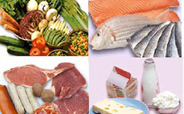 Thương hiệu: Sức bật của DN chế biến thực phẩm