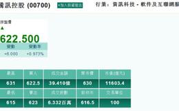 """""""Cổ phiếu vua"""" Tencent tăng 170 lần"""