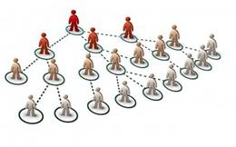 Mô hình kim tự tháp trong bán hàng đa cấp bị cấm từ 01/07/2014