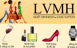 [Infographic] LVMH - Chân dung tập đoàn đồ xa xỉ số 1 thế giới