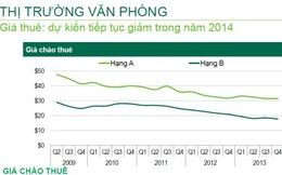 Giá thuê văn phòng ở Hà Nội sẽ còn giảm tiếp