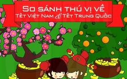 So sánh đặc trưng Tết Việt Nam và Tết Trung Quốc