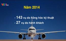 Gia tăng sự cố hàng không do quản lý yếu kém