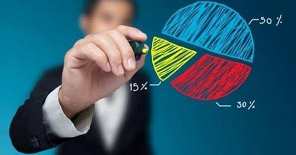 Thị phần môi giới HoSE quý 1/2020: SSI giảm thị phần, Mirae Asset củng cố vị trí trong top 5