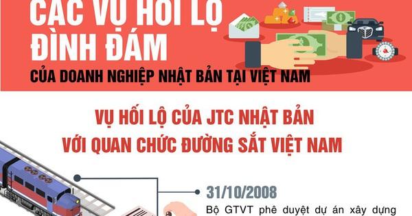 Các vụ hối lộ đình đám của doanh nghiệp Nhật Bản tại Việt Nam