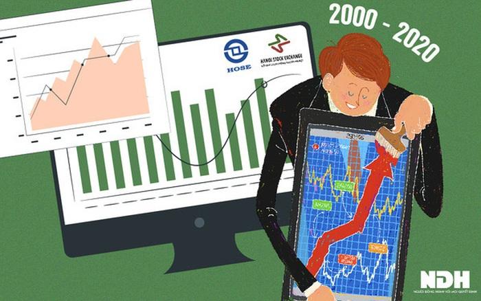Những dấu ấn 20 năm thị trường chứng khoán Việt Nam