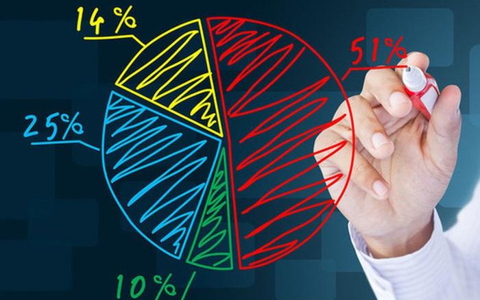 Thị phần môi giới HNX quý 2: SSI lấy lại vị trí số 1 từ tay SHS, VPS tiếp tục chiếm lĩnh thị trường...